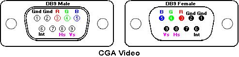 db9_cga Como Converter Sinal da placa CGA do PC-XT usando a placa GBS 8200