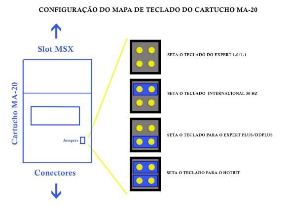 msx-mapa-teclado-ma-20 MA-20 Transforme seu MSX1 em um MSX2 via Cartucho