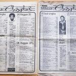 Black Echoes Music Paper