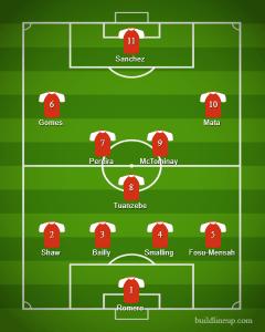 Man-United-predicted-line-up-v-AC-Milan-(4-3-3)