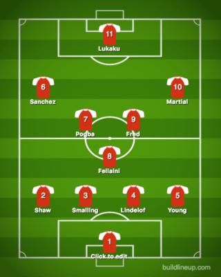 Man-United-xi-v-chelsea-lineup