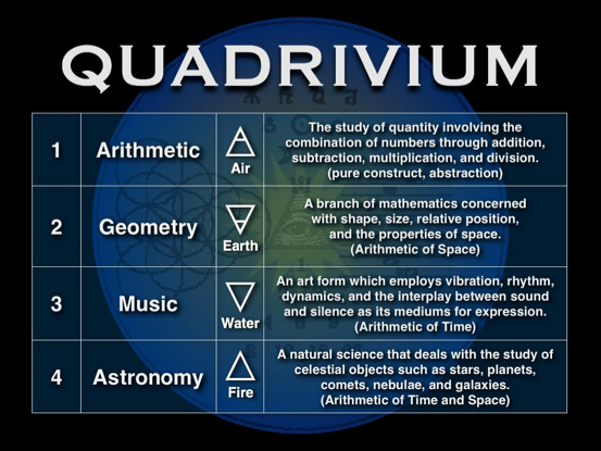 page3_blog_entry2-quadrivium