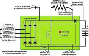 Wind Turbine Charge Controller | REUKcouk
