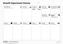 canvas met groei-experimenten