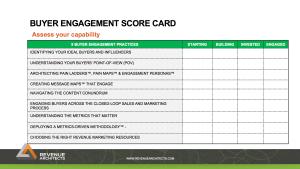 Buyer Engagement Scorecard