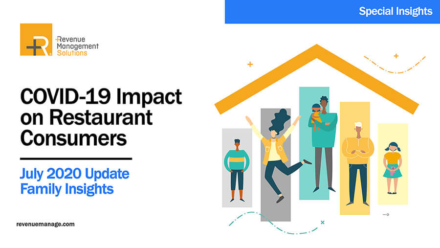 COVID-19 Impact on Restaurant Consumers: Households