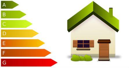 ventanas climalit ahorro energético