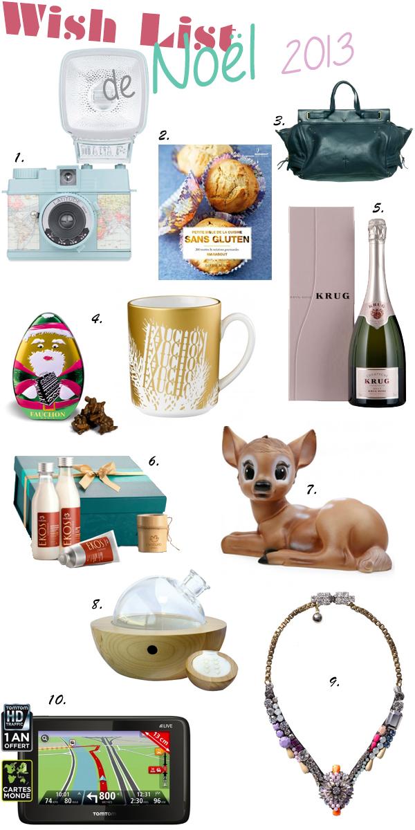 Wish List cadeaux de Noel 2013