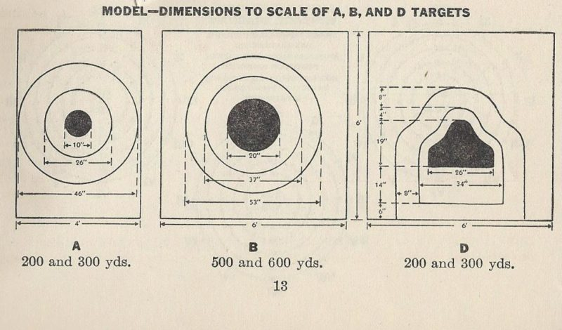 Sizes of WW2 Targets