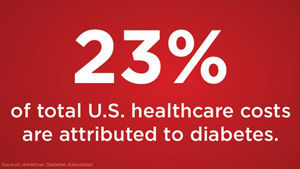 Reverse Type 2 Diabetes. The Genuine Blood Sugar Solution.  Image of diabetes stats