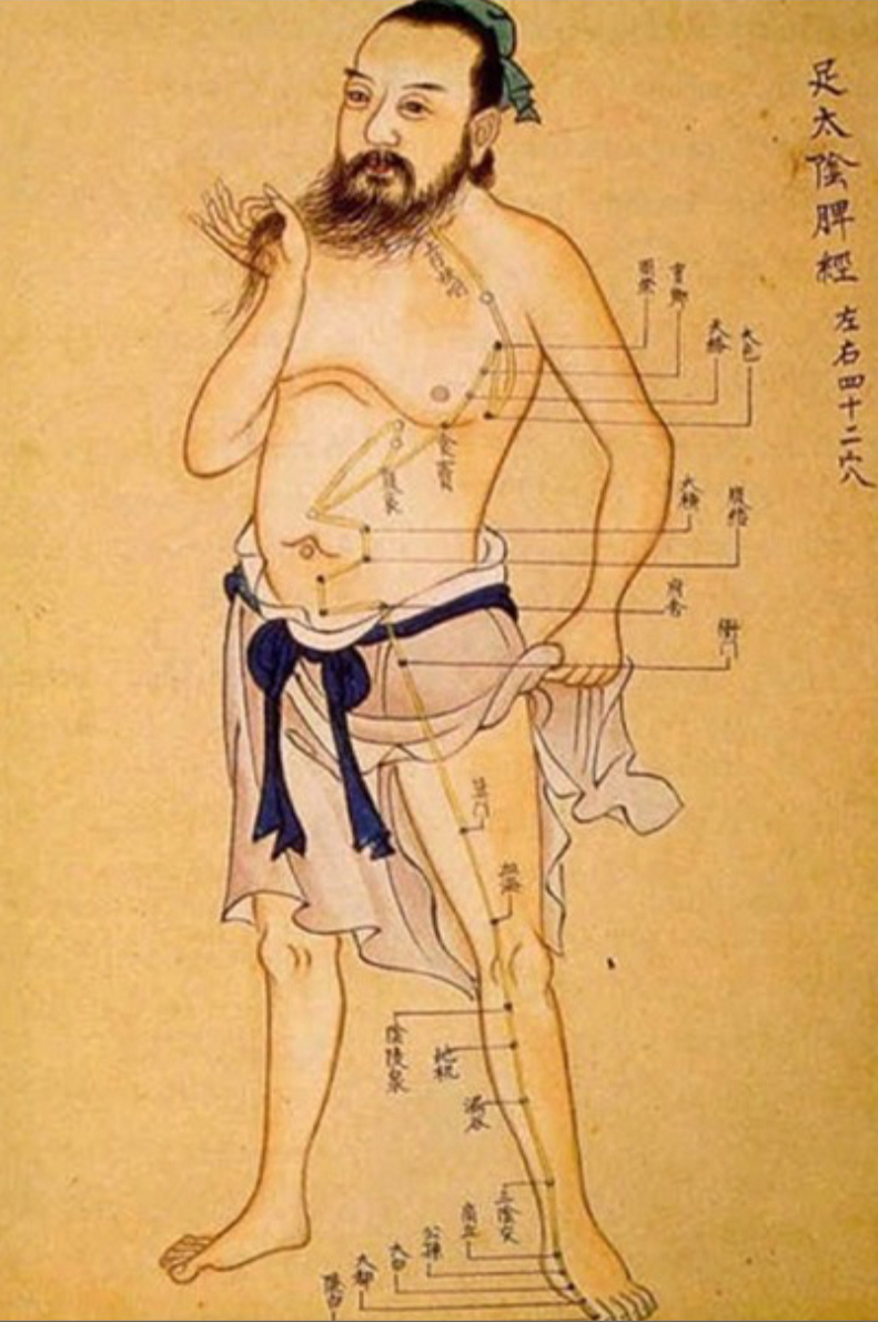 15 Ways That Acupuncture Is Good For Wellness