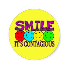 How Smiles Are Contagious?