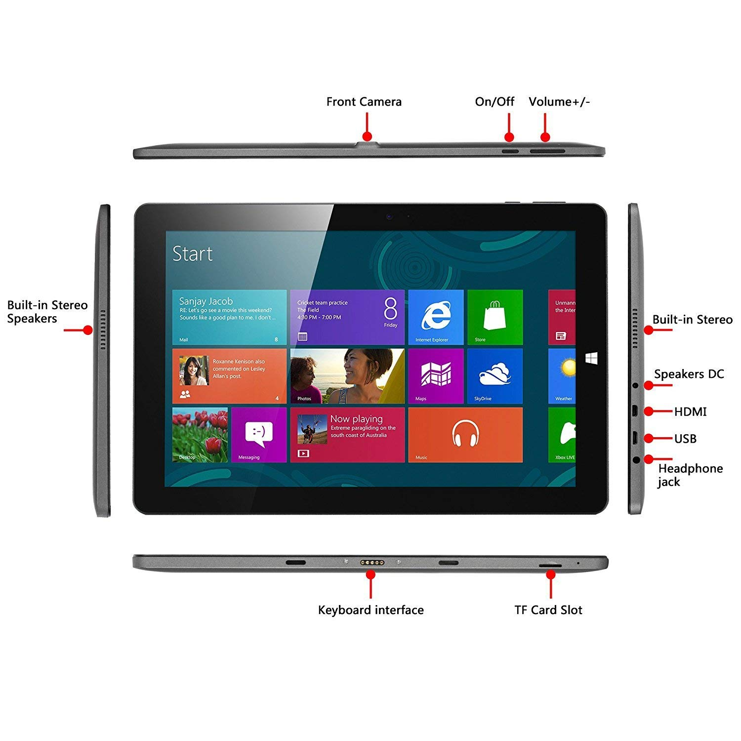 Aoson Archives Best Reviews Tablet