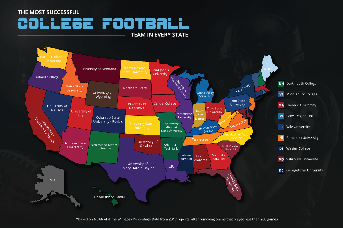 The Most Successful College Football Team In Your State
