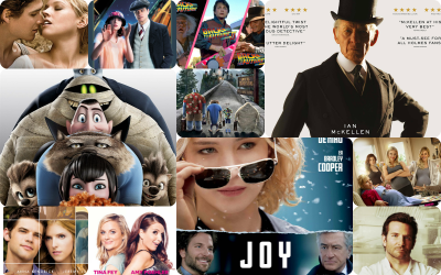 Mini-recensies # 13 | Deze films keek ik in januari