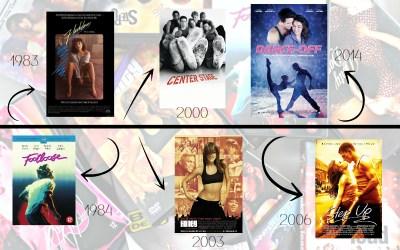 Dansfilmweek | Dansfilms door de jaren heen + drie aanraders