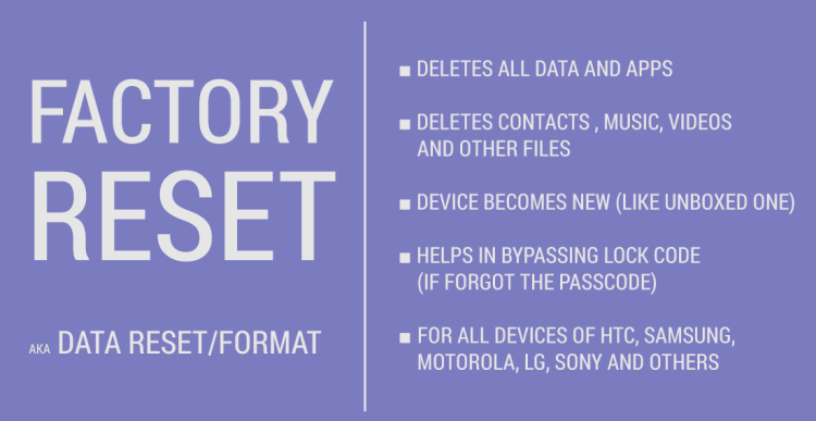 You can wipe data/factory reset but Data lost