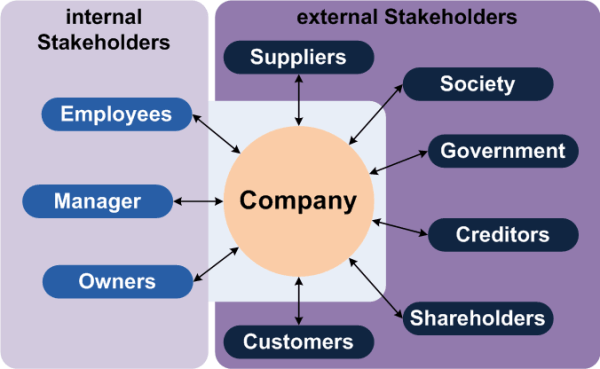 stakeholders-min