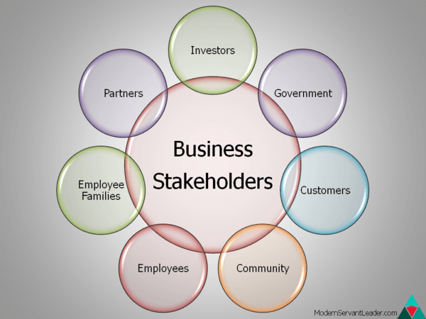 Every business has several stakeholders
