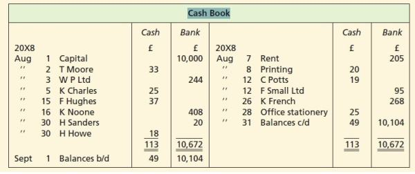 how to write up a cash book