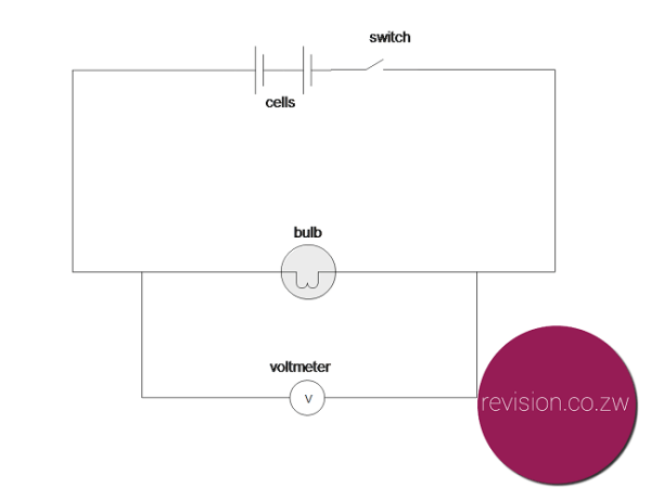 A voltmeter in a circuit