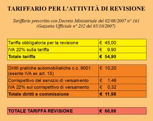 TARIFFARIO-6688