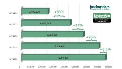 grafic-facebook