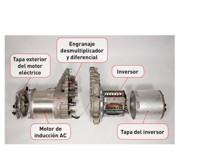 Motor eléctrico e inversor