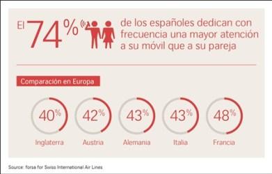 infografia-atencion-parejas
