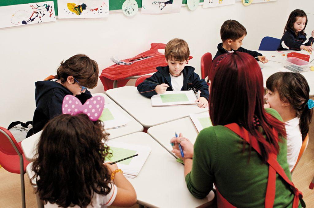 Resultado de imagem para Perguntas direcionadas criancas