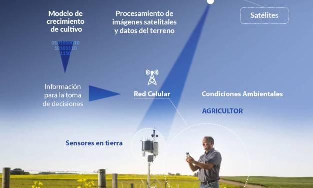 """""""Agricultura de precisión"""" con apoyo de la tecnología satelital"""