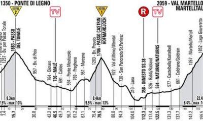 Viernes 24 mayo. 19ª etapa: Ponte Di Legno - Val Martello-Martellal, 160 kms. Alta Montaña. Final en Alto