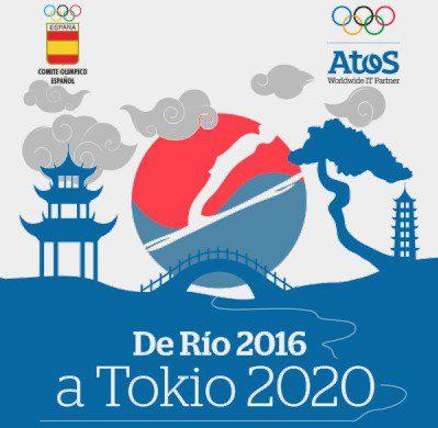 tecnología y deporte se unen para llegar a tokio 2020