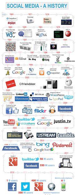 Redes-sociales8