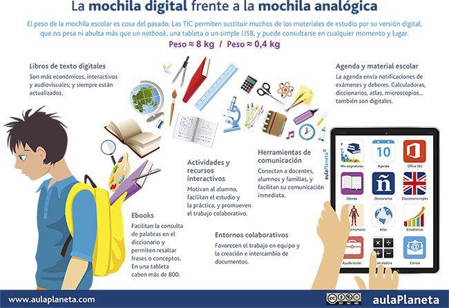 Mochila_digital