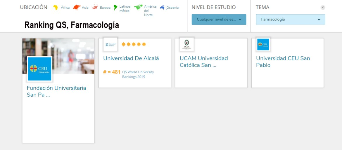 rankings qs universidades por especialidades – parte 3