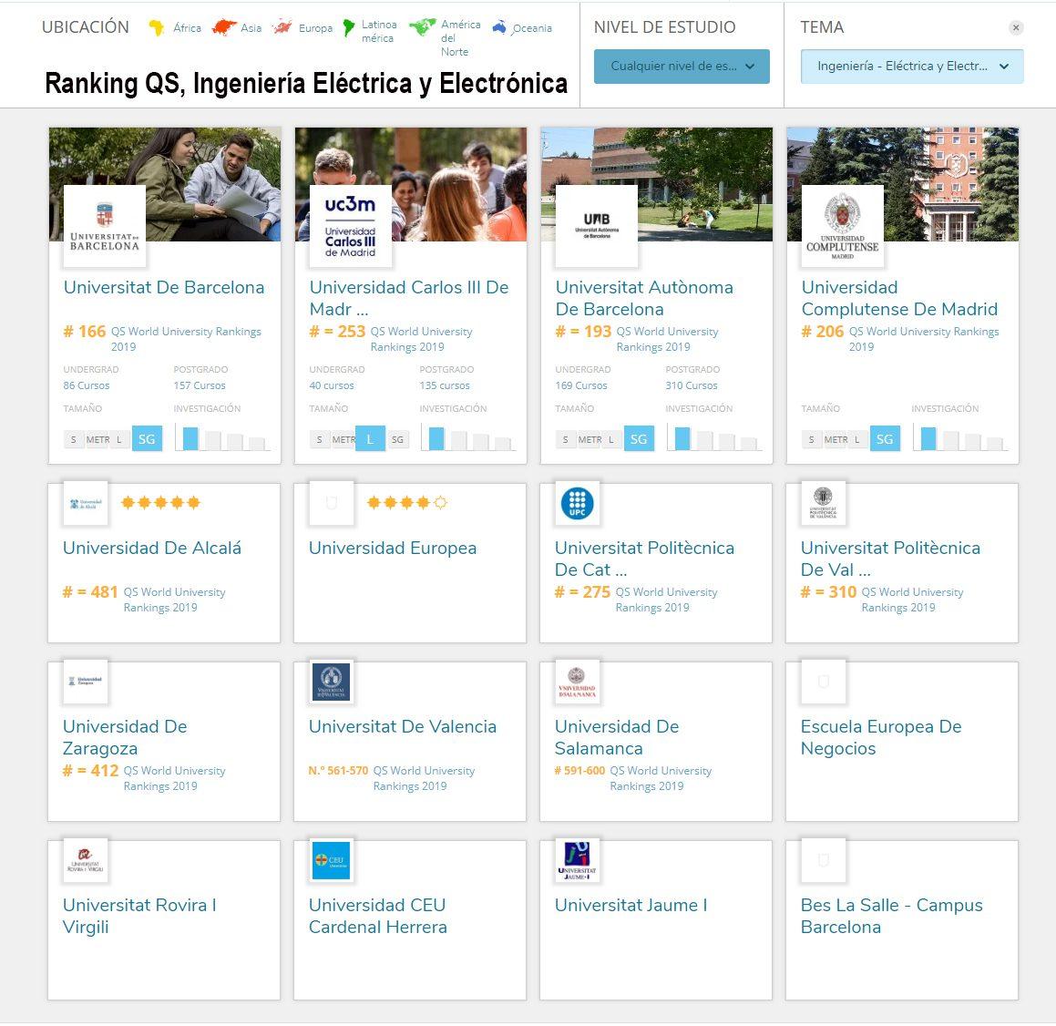 rankings qs universidades por especialidades – parte 3