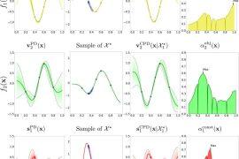 eps- uam, un algoritmo probabilístico para optimizar soluciones complejas