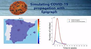 simulador informático que recrea la propagación del covid-19