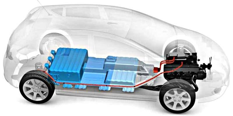 Millones de coches electricos Y sus baterias5