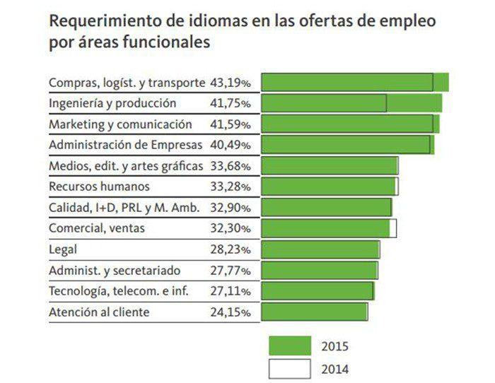ndp-empleabilidad-e-idiomas-6