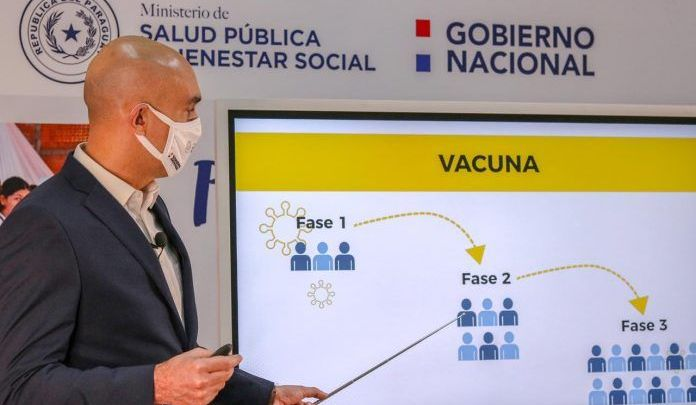Paraguay entre los países latinoamericanos mejor posicionados en la lucha contra el coronavirus