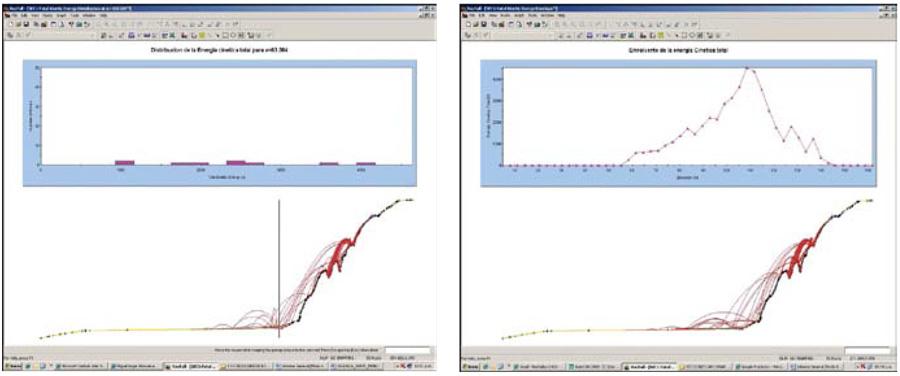 Izquierda: distribución de la energía cinética total para una distancia X. Derecha: envolvente de la energía cinética total.