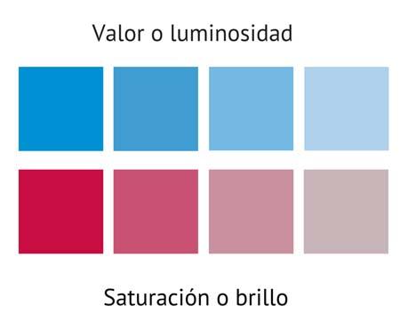 Valor y saturación de los colores