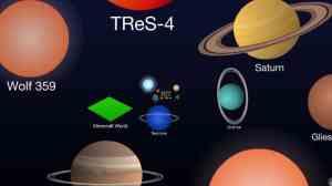 Comparativa entre algunos planetas y el Mundo de Minecraft