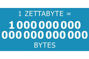 Un zettabyte de datos móviles en 2022