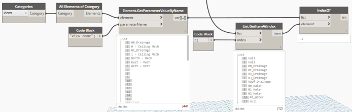 Practical Dynamo – Generate Sheets from Excel | REVIT AU