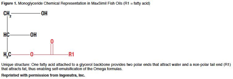 Omega-3 FA Monoglyceride