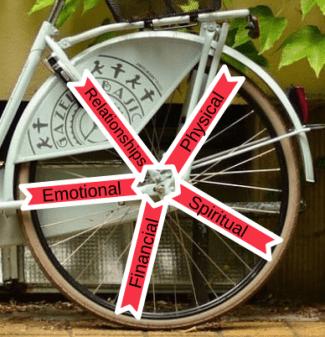 Bicycle Wheel of Life Personal Pillars