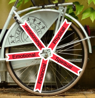 Bicycle Wheel of Life Personal Pillars